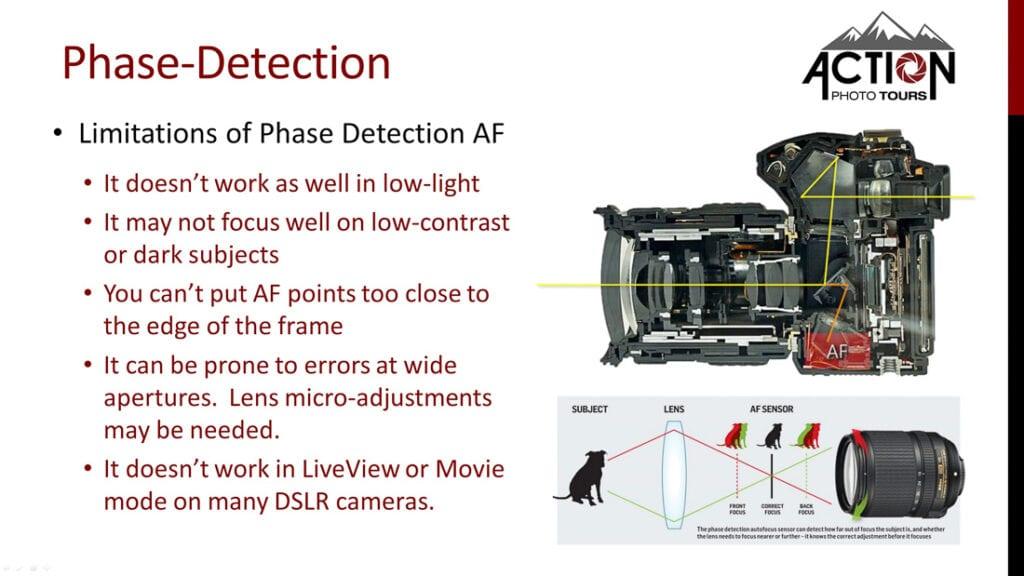 Phase Detection Auto-Focus