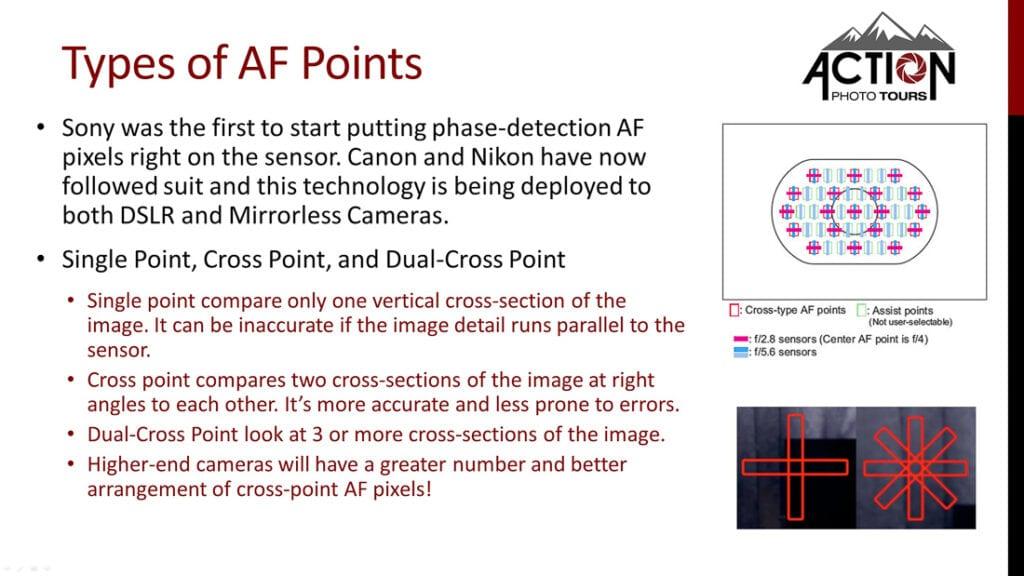 Single Point vs Cross Point Auto Focus