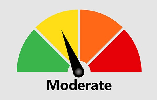 Moderate Physical Intensity